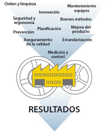 to-resultados